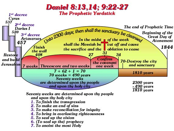 an introduction to the babylonian prophecy The book of daniel is a 2nd century bc biblical apocalypse, combining a  prophecy of history  1: introduction (1:1–21 – set in the babylonian era, written  in hebrew) 2: nebuchadnezzar's dream of four kingdoms (2:1–49 – babylonian  era.